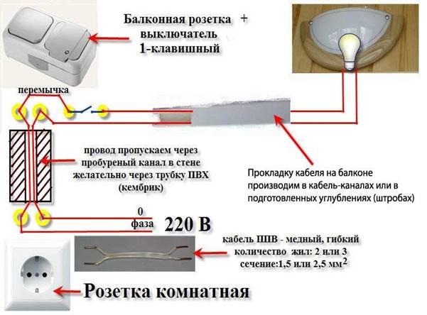 Как сделать освещение на балконе: разводка электрики
