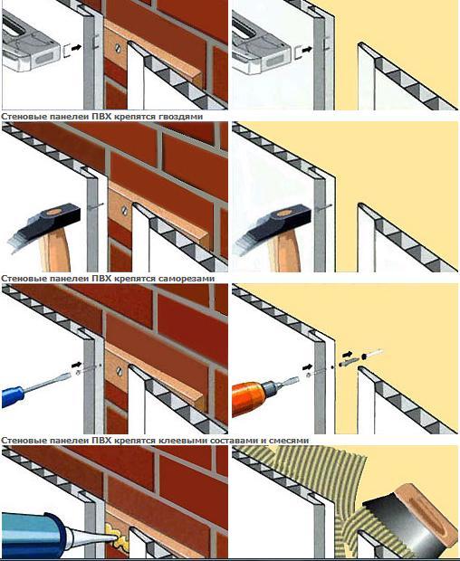 Способы обшивки балкона пластиковыми панелями своими руками