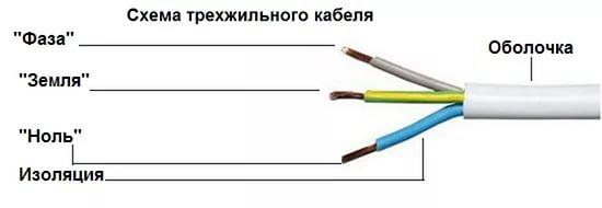 Проводка на балконе: схема трехжильного кабеля