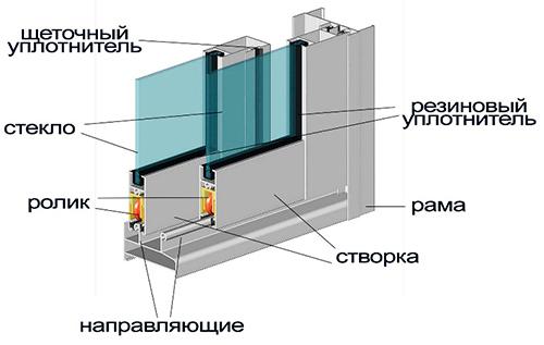 Алюминиевое остекление балконов: алюминиевые окна на лоджии.
