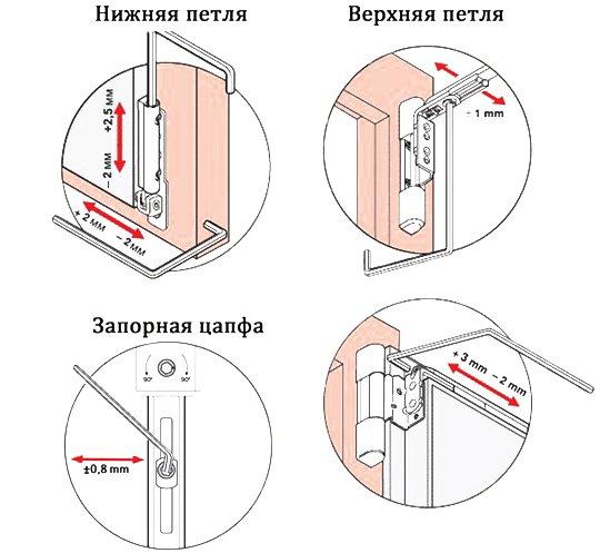 Регулировка балконной двери своими руками