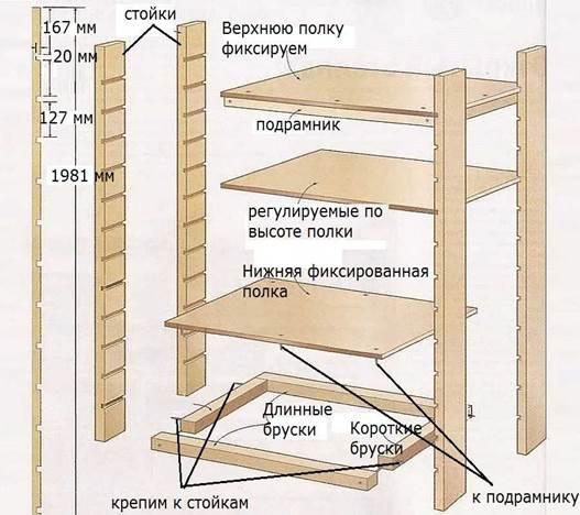 Схема установки шкафов на балконе