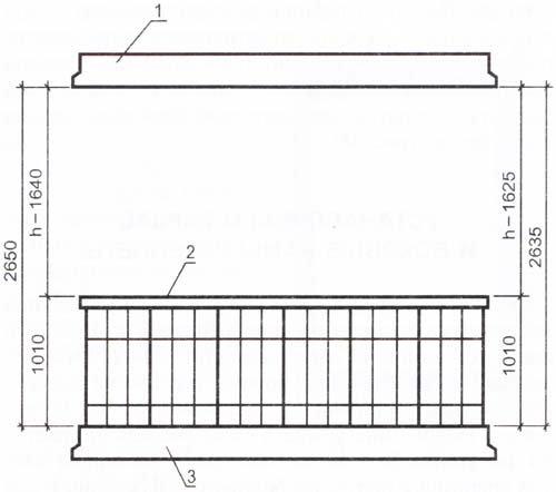 Размеры балкона в панельных хрущевках