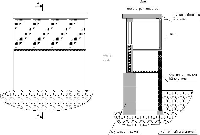 Схема и проект балкона на первом этаже