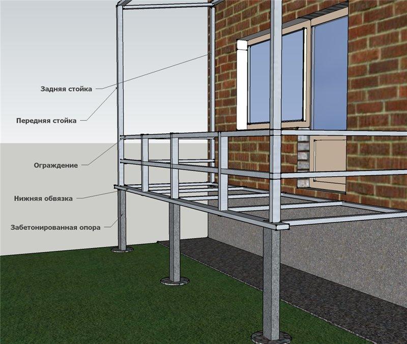 Схема балкона на первом этаже