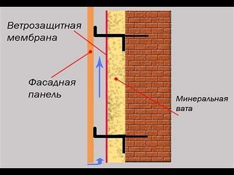 Вентилируемый фасад для утепления балконов