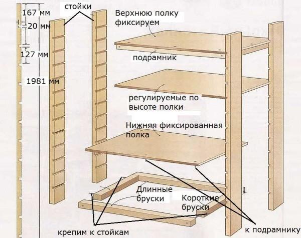 Примерный макет монтажа теплицы