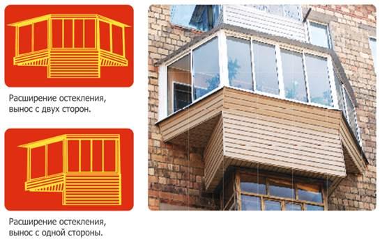 Расширение для балкона своими руками