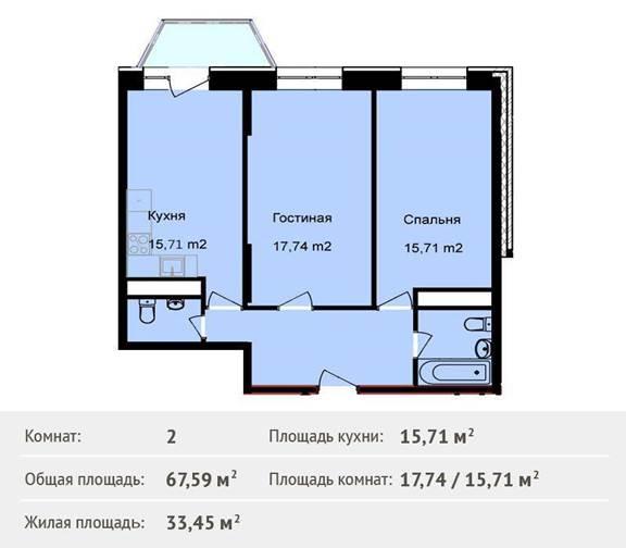 Что входит в общую площадь квартиры  балкон лоджия