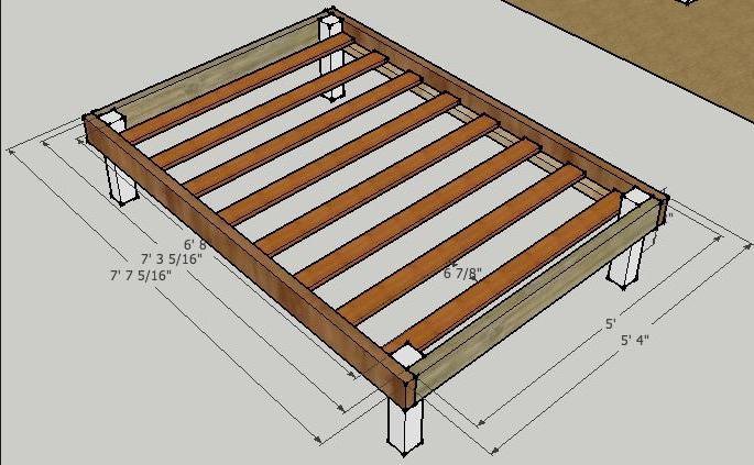 Схема кровати с использованием деревянных реек