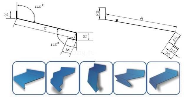 Основные конфигурации и размеры отливов